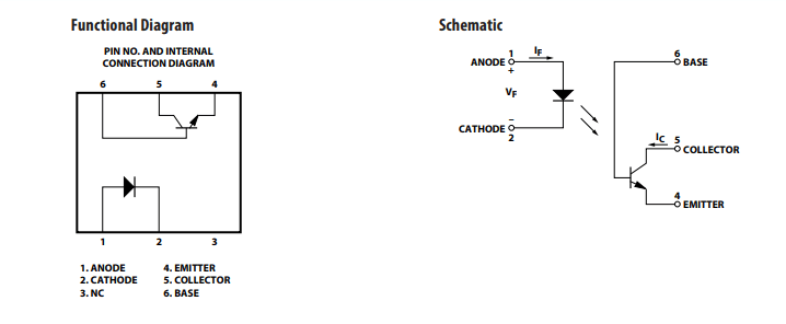 Functional Diagram of an Opto Coupler